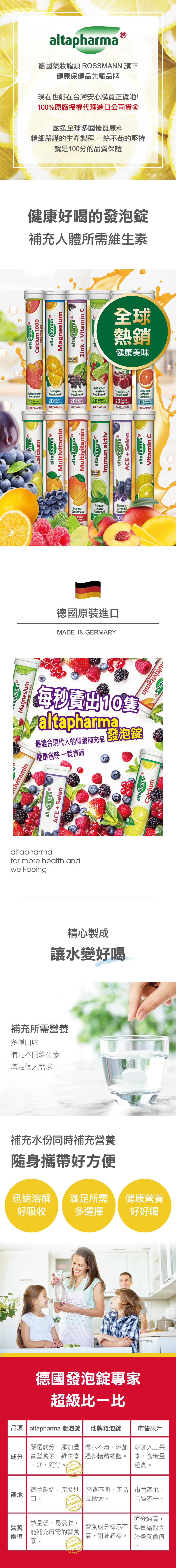 altapharma-%e7%99%bc%e6%b3%a1%e9%8c%a0new_1